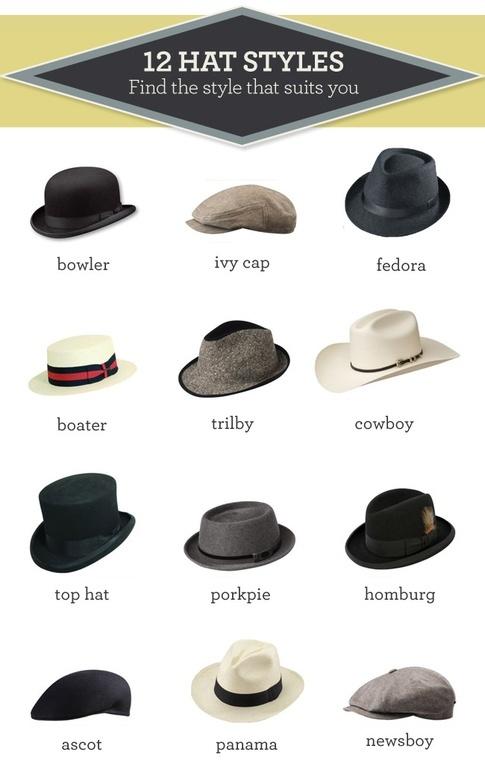 ccd0b2a4d25 Hat Styles